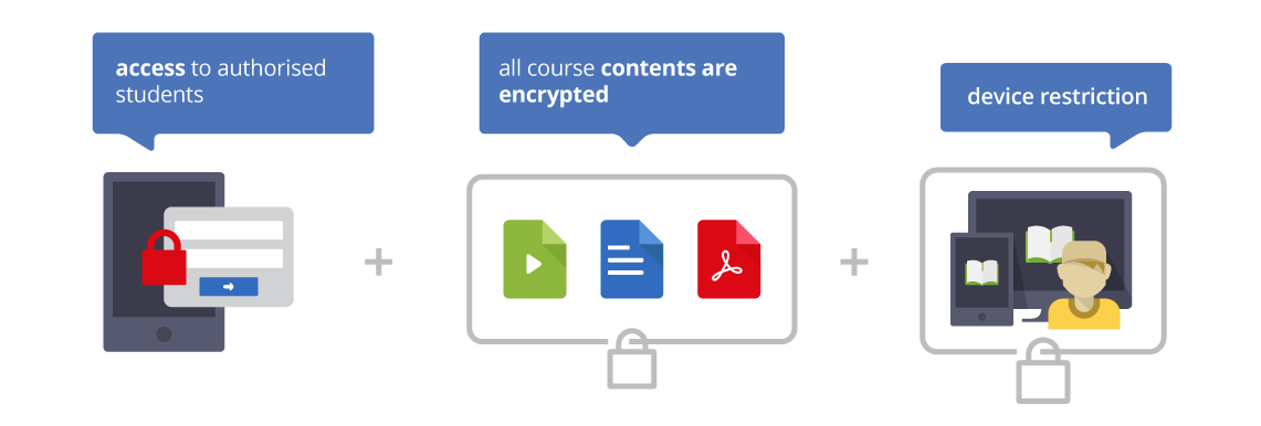 Offline learning security features
