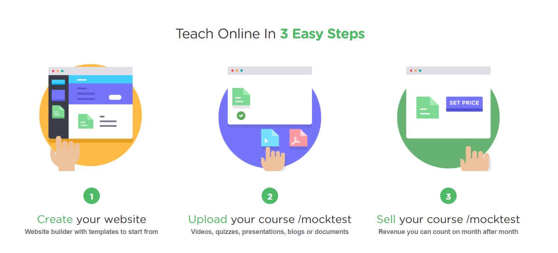 Online Training Platform