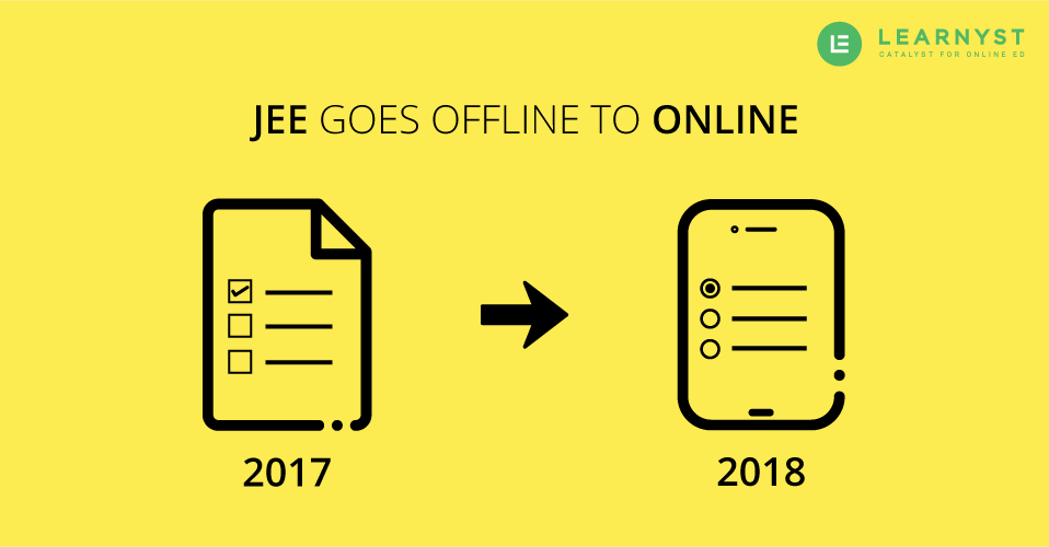 Online JEE (Advanced)