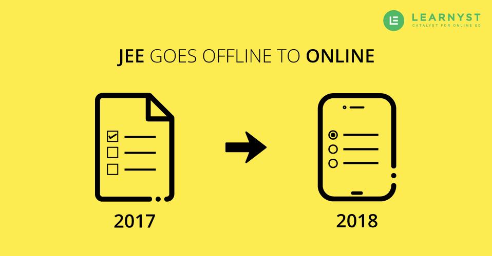 Online JEE (Advanced)