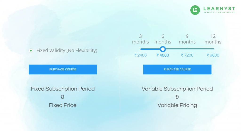 Variable Pricing