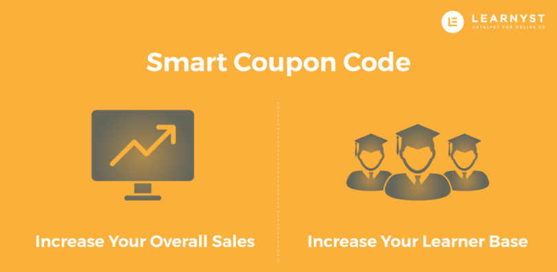 How Discount Coupons Help In Online Course Marketing